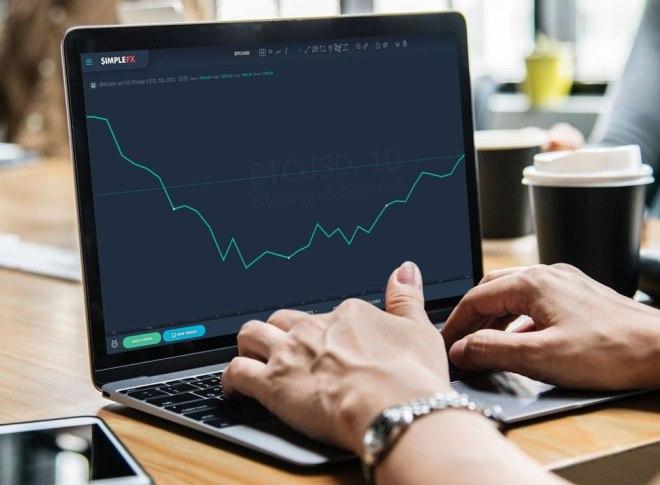 SimpleFX Trader Septiembre 2018 3
