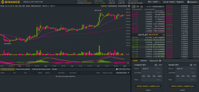 Binance Trading 4