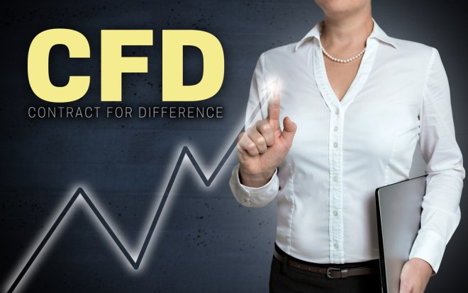CFD Crypto AvaTrade