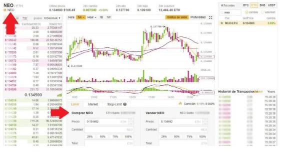 Trading en la plataforma de Binance