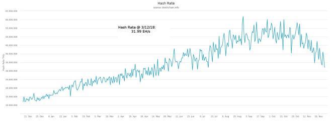 hash-rate mineria bitcoin