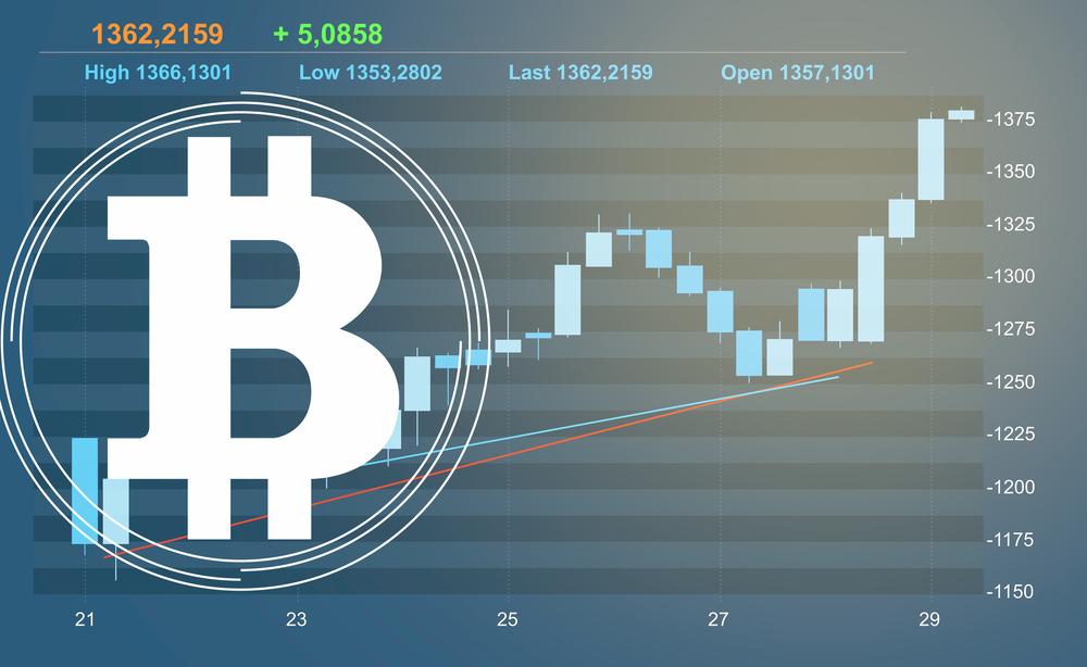 trading bitcoin e previsione della serie temporale online