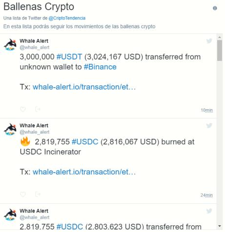 Alertas ballenas crypto