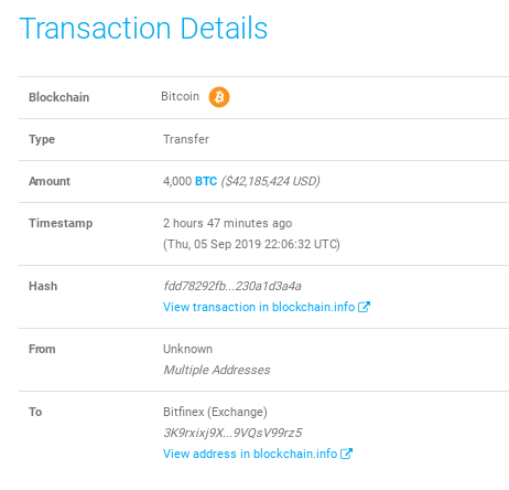 Movimiento de ballena Bitcoin
