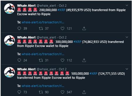 Alertas de Ballenas Crypto