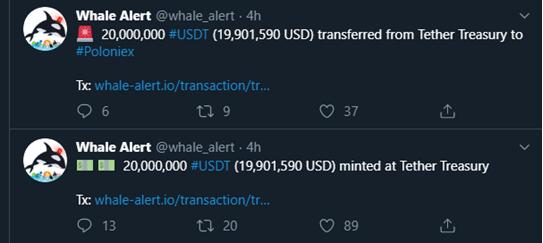 Movimientos de ballenas crypto en USDT