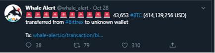 Movimiento de una ballena crypto por 43.653 BTC