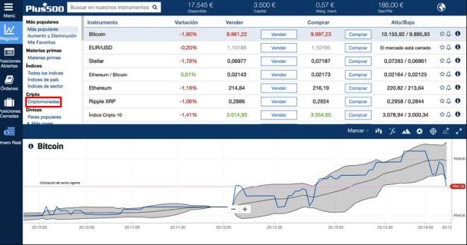 Negociar CFD de Bitcoin es muy fácil con el Broker Plus500