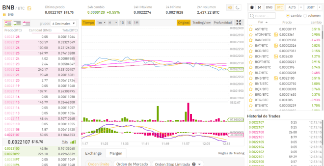 La plataforma de Binance es perfecta para los usuarios, como lo comentamos en nuestro review de la exchange.
