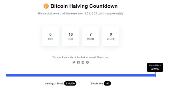 Quedan solo 100 bloques para que inicie el Halving Bitcoin y eso nos emociona. Ya pronto sabremos si se cumplirán o no las perspectivas de expertos pesimistas u optimistas, en un momento que tanto hemos estado esperando.