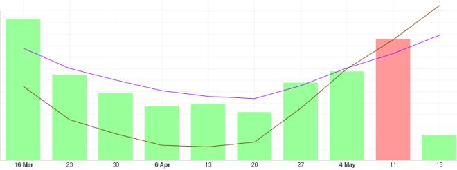 Análisis de la tendencia del precio del BTC a largo plazo