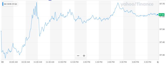 Forex dólar gana terreno 19062020