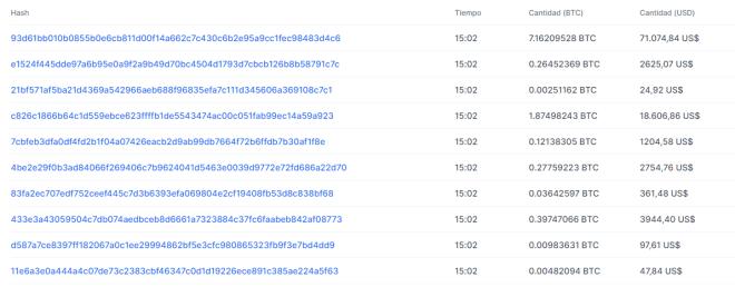 El funcionamiento de la Blockchain evita que Satoshi Nakamoto pueda manipular a Bitcoin. Fuente: Blockchain.com