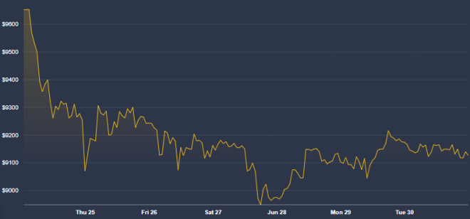 Para Peter Schiff los fanáticos de Bitcoin se engañan a si mismos. Fuente: CoinDesk