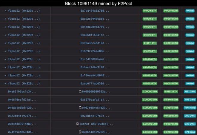 Investigador Frank Topbottom ofreció algunas pruebas de cómo, según él, los mineros de Ethereum manipulan los bloques. Fuente: @Frankresearcher