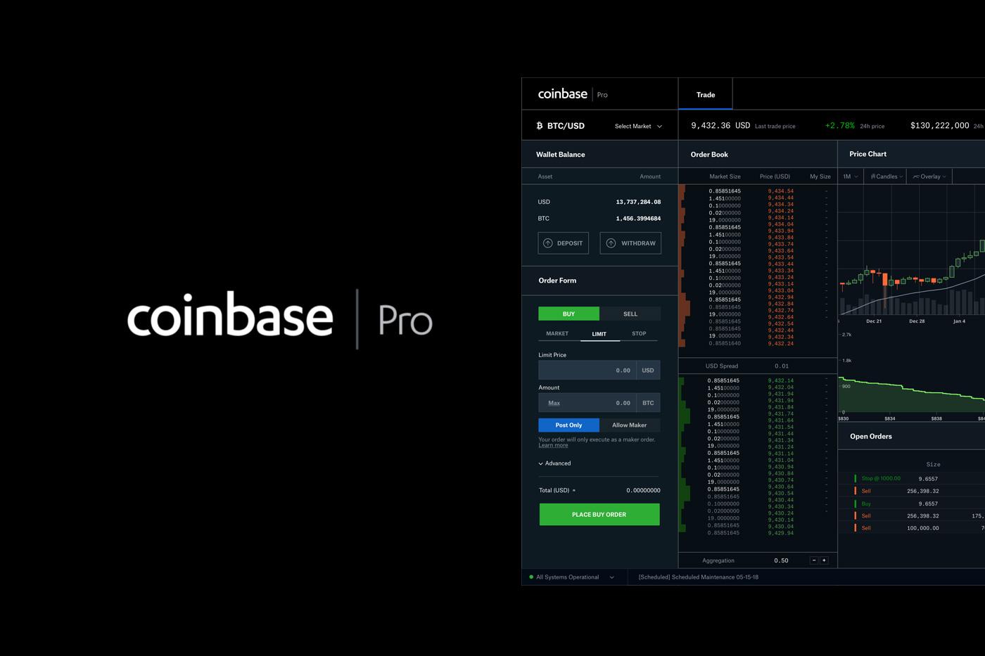 coinbase pro btc)
