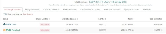 Usuario encontró 1 millón de dólares en su wallet olvidada