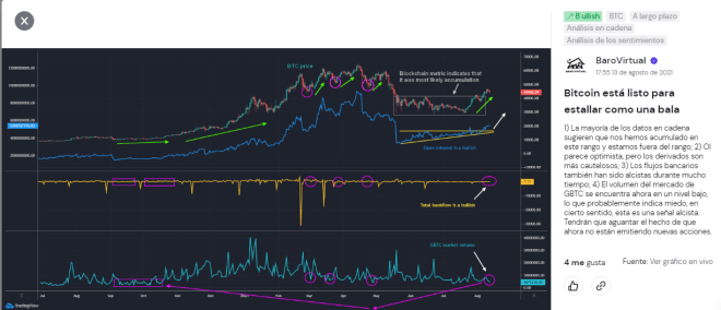 Quick BaroVirtual Analyst Review.  Source: CryptoQuant.