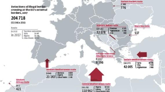 Frontex: 204.719 παράνομοι είσοδοι μεταναστών, πως και από που ήρθαν