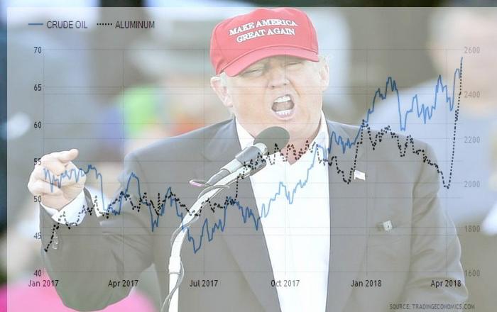 Trump effect: Ράλι στα εμπορεύματα, φόβος στις μετοχές