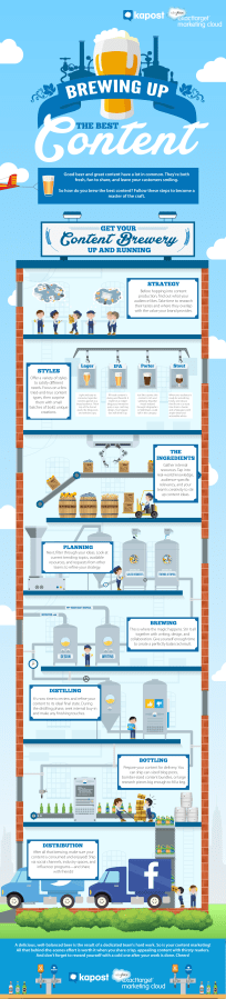 content_brewery_infographic4