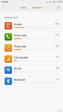 Screenshot_2016-04-28-10-26-59_com.miui.securitycenter