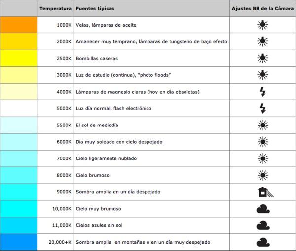 cristinaarce_temperatura_de_color_ajuste_blancos