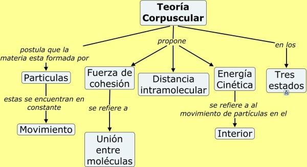 cristinaarce_teoria_corpuscular_newton_luz_sombras