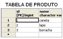 tab_produto