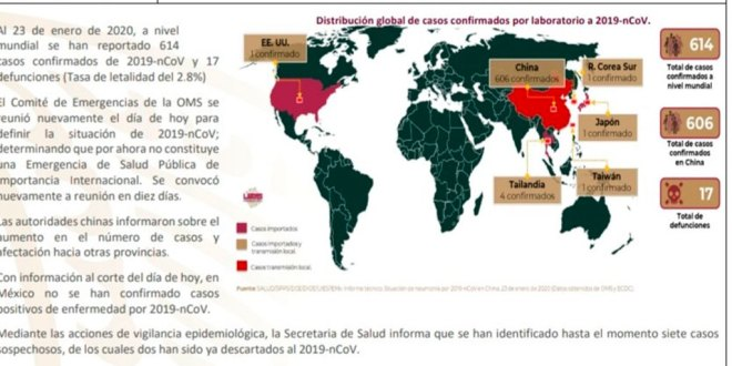 Descartan caso de coronavirus en Ciudad de México