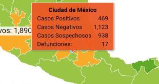 Covid-19/coronavirus/casos/CDMX