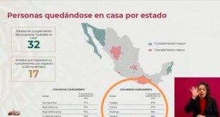 Hidalgo sigue entre los estados con mayor movilidad pese a Covid-19