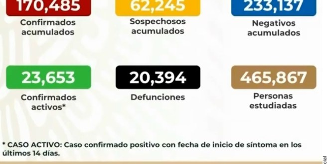 México muertes Covid-19 Ssa