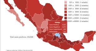 Este domingo, Hidalgo registra 8 defunciones y 98 nuevos casos de Covid