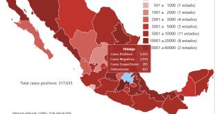 Supera Hidalgo 5 mil contagios Covid-19: Salud federal