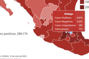 Hidalgo tiene 98 casos y 9 muertes por Covid-19 este viernes