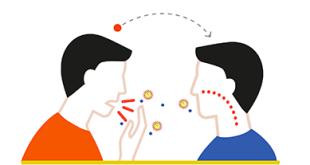 Conoce los modos de transmisión del coronavirus Covid-19