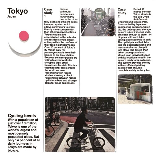 10-cycle-cities-tokyo