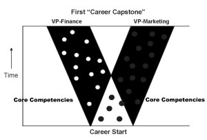 1_Core_Competencies