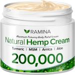 The Ultimate Guide To Hemp Creams And Balms Critics Rant