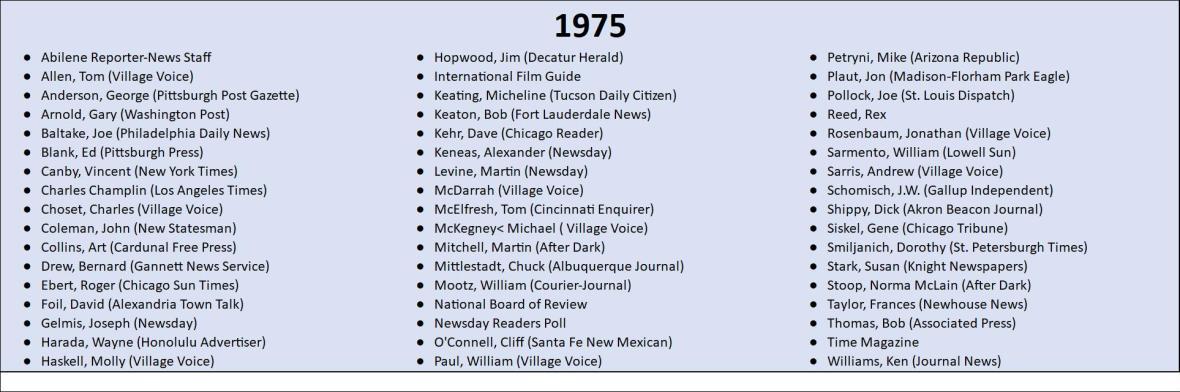 1975 Top 10 Lists