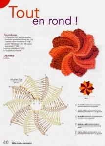 Flores em Croche Basico - Crochetando Carinho