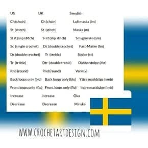 English to Swedish Crochet Abbreviation