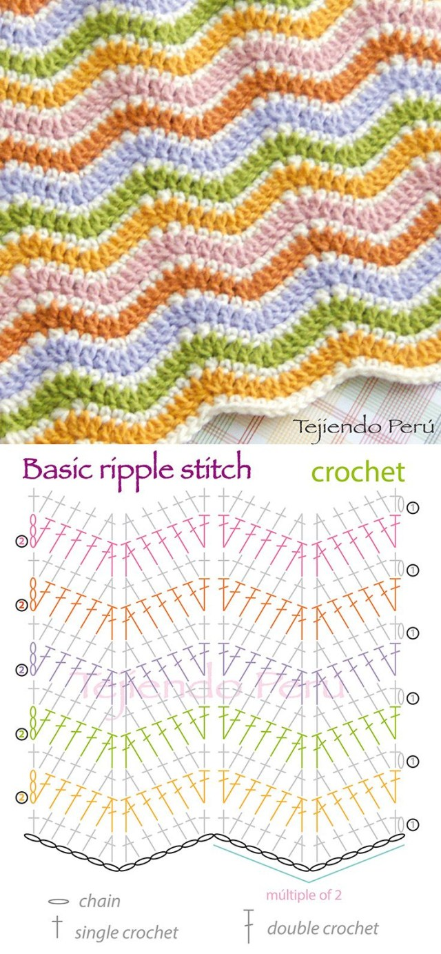 Chevron Zig Zag Crochet Pattern Crochet Basic Ripple Chevron Stitch Diagram Pattern Or Chart