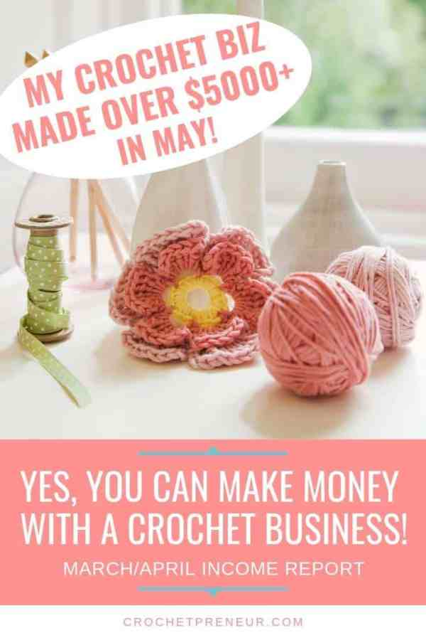 Pinterest image of may income report