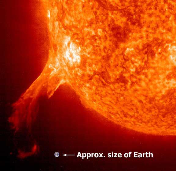 https://i1.wp.com/cronodon.com/images/Sun_Earth.jpg