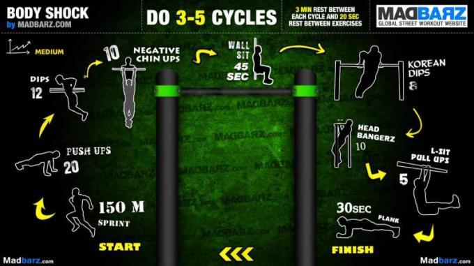 ejercicios-de-Cuerpo-Completo-calistenia
