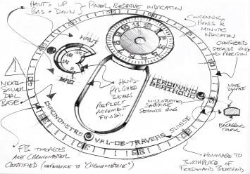 004 - Ferdinand Berthoud FB 1.3 dial copy