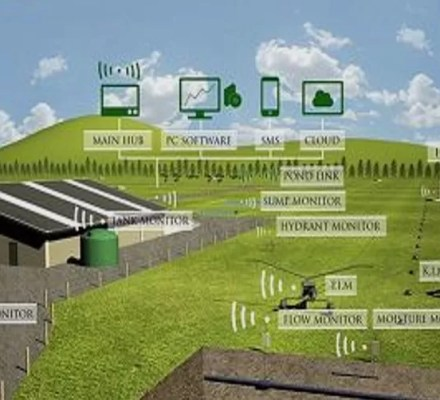 Report On Agriculture Automated Pest Monitoring System