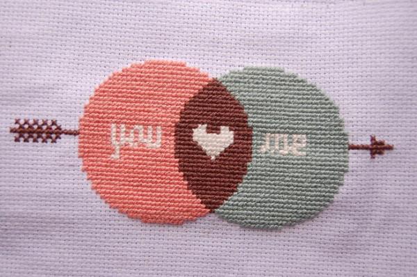 cross stitch venn diagram